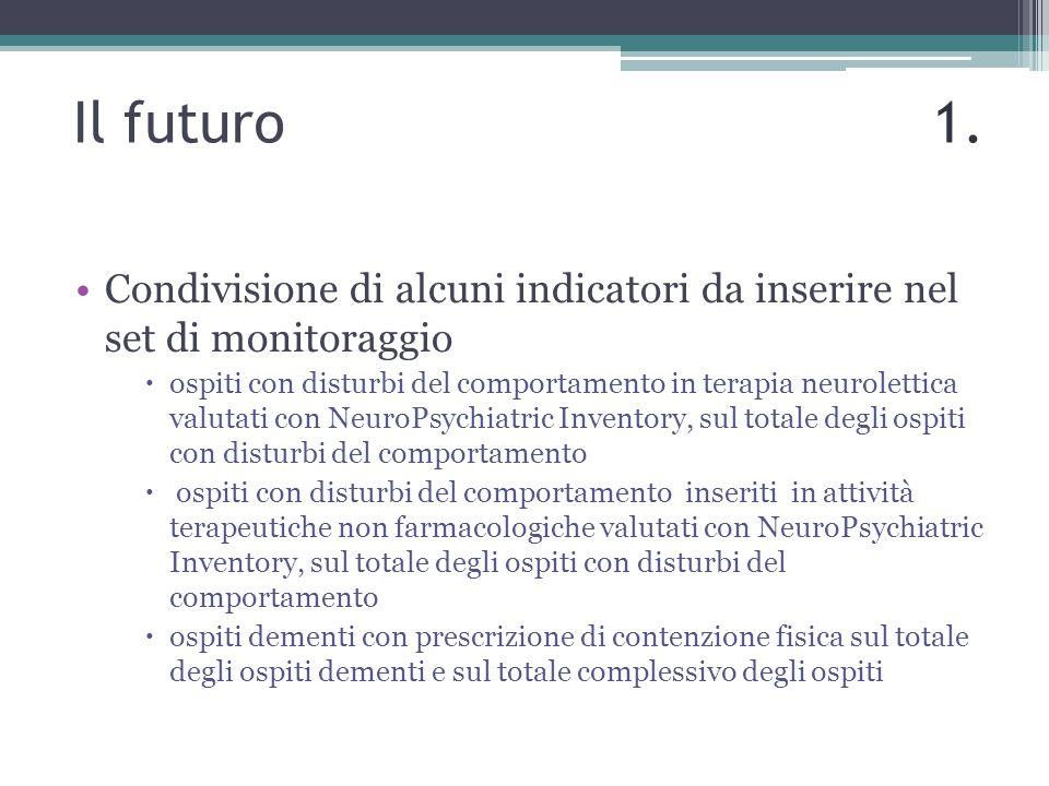 Il futuro 1. Condivisione di alcuni indicatori da inserire nel set di monitoraggio  ospiti con disturbi del comportamento in terapia neurolettica val