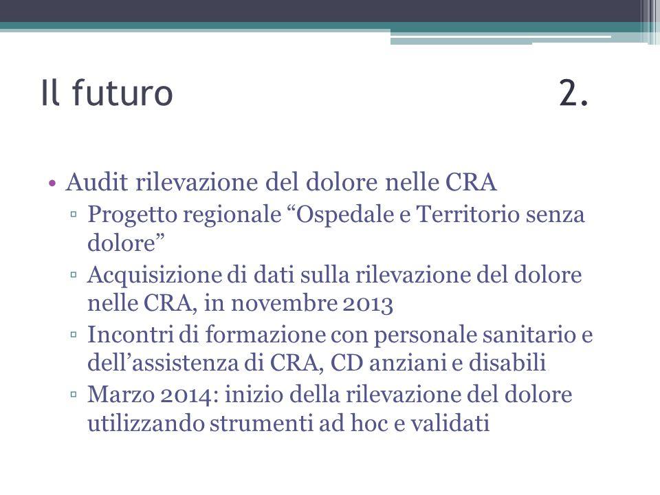 """Il futuro 2. Audit rilevazione del dolore nelle CRA ▫Progetto regionale """"Ospedale e Territorio senza dolore"""" ▫Acquisizione di dati sulla rilevazione d"""