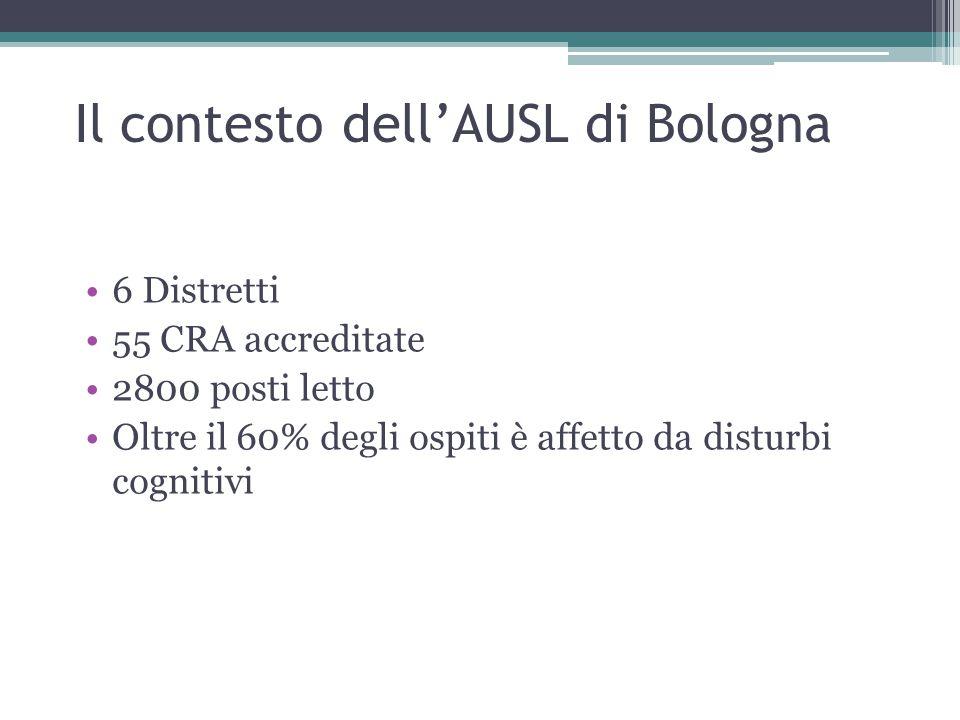 Il contesto dell'AUSL di Bologna 6 Distretti 55 CRA accreditate 2800 posti letto Oltre il 60% degli ospiti è affetto da disturbi cognitivi