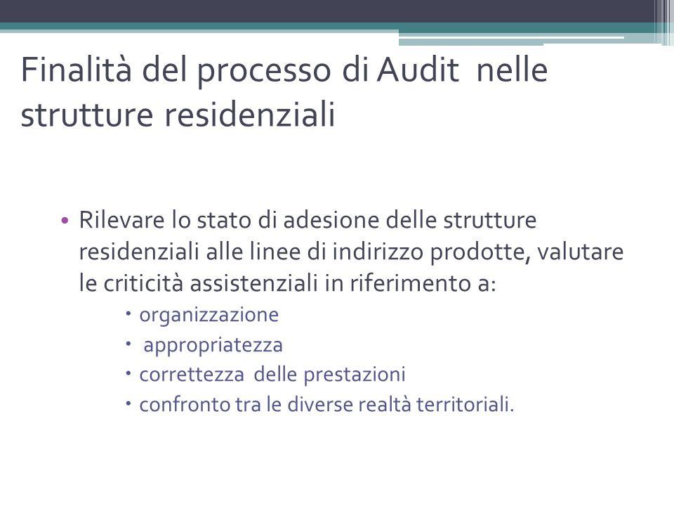 Finalità del processo di Audit nelle strutture residenziali Rilevare lo stato di adesione delle strutture residenziali alle linee di indirizzo prodott