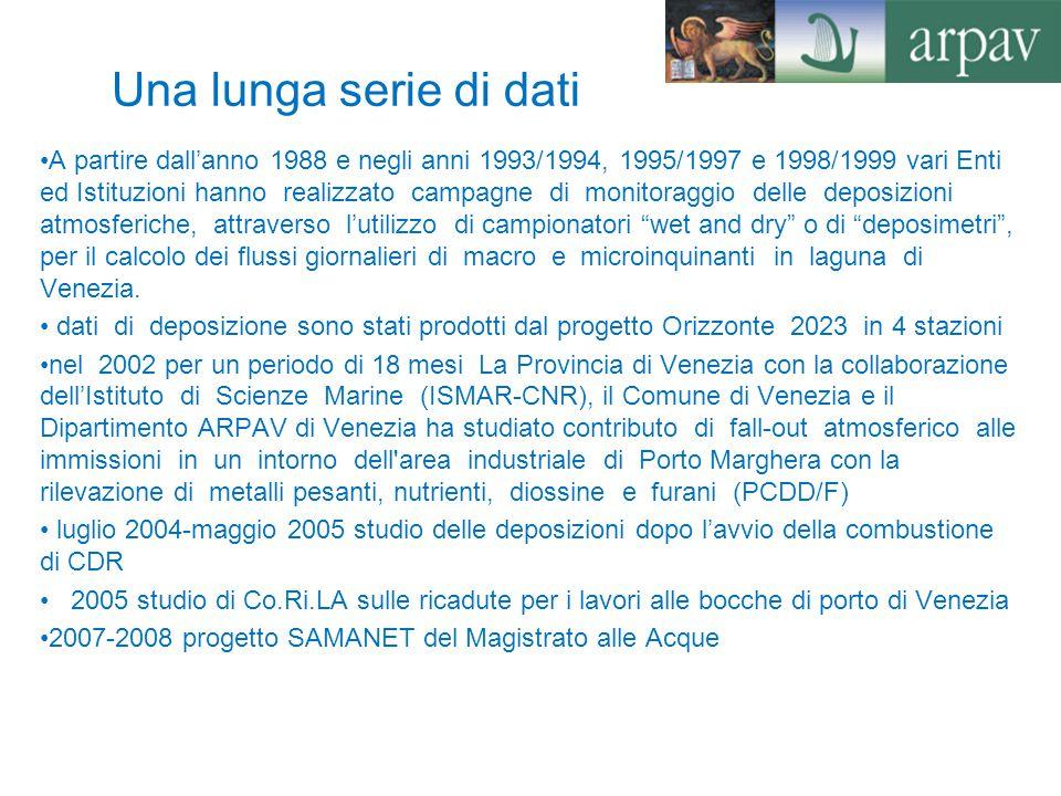 I Risultati nelle deposizioni di POP Science of the Total Environment 349 (2005) 190– 200