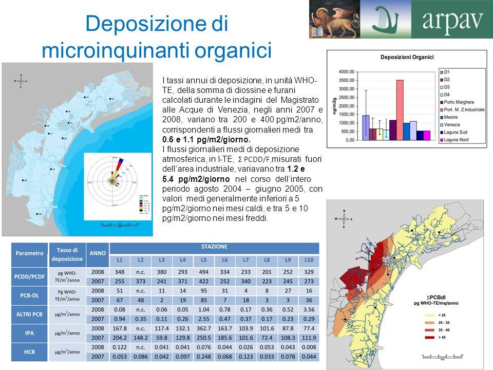 Deposizione di microinquinanti organici I tassi annui di deposizione, in unità WHO- TE, della somma di diossine e furani calcolati durante le indagini