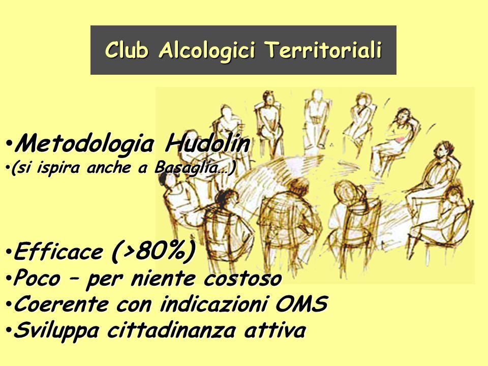 Club Alcologici Territoriali Efficace (>80%) Efficace (>80%) Poco – per niente costoso Poco – per niente costoso Coerente con indicazioni OMS Coerente
