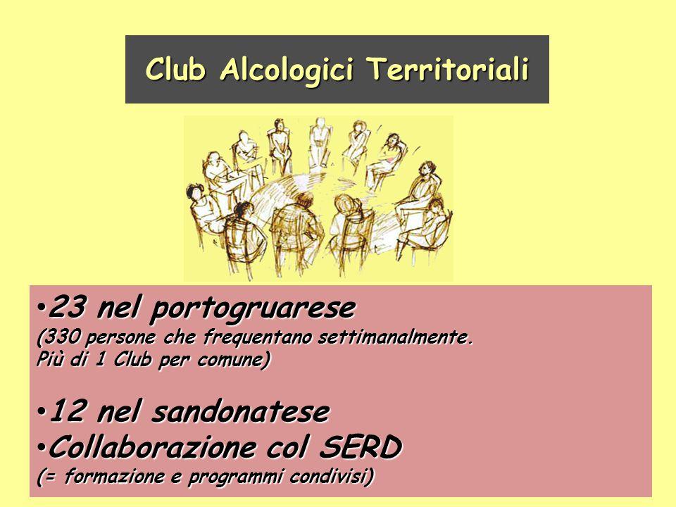 Club Alcologici Territoriali 23 nel portogruarese 23 nel portogruarese (330 persone che frequentano settimanalmente. Più di 1 Club per comune) 12 nel