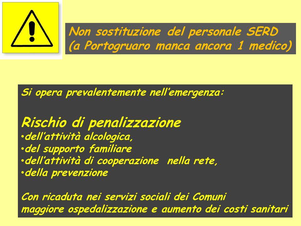 Non sostituzione del personale SERD (a Portogruaro manca ancora 1 medico) Si opera prevalentemente nell'emergenza: Rischio di penalizzazione dell'atti