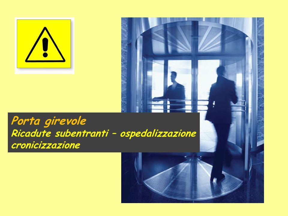 Porta girevole Ricadute subentranti – ospedalizzazione cronicizzazione