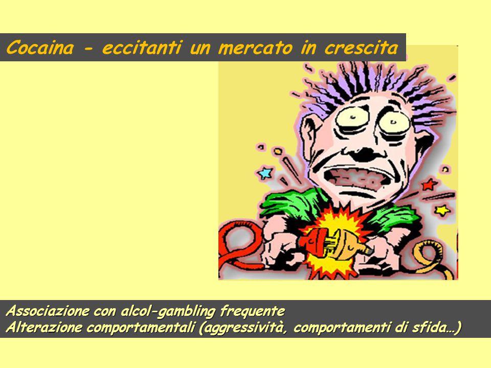 Associazione con alcol-gambling frequente Alterazione comportamentali (aggressività, comportamenti di sfida…) Cocaina - eccitanti un mercato in crescita