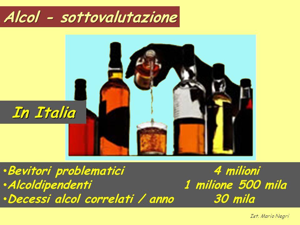 Bevitori problematici4 milioni Alcoldipendenti1 milione 500 mila Decessi alcol correlati / anno30 mila Ist. Mario Negri In Italia Alcol - sottovalutaz
