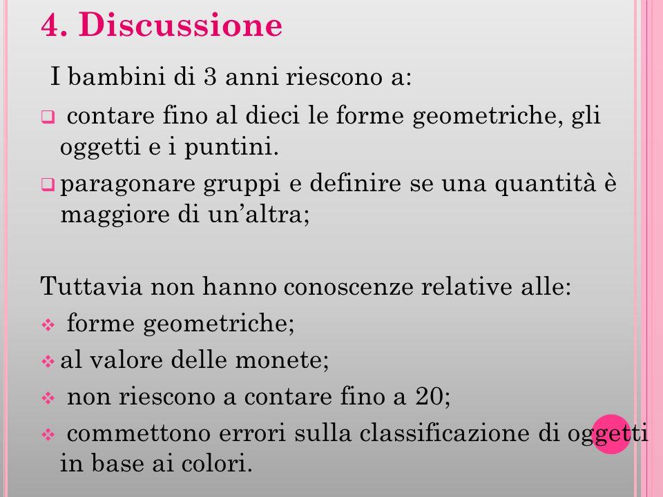 4. Discussione I bambini di 3 anni riescono a:  contare fino al dieci le forme geometriche, gli oggetti e i puntini.  paragonare gruppi e definire s