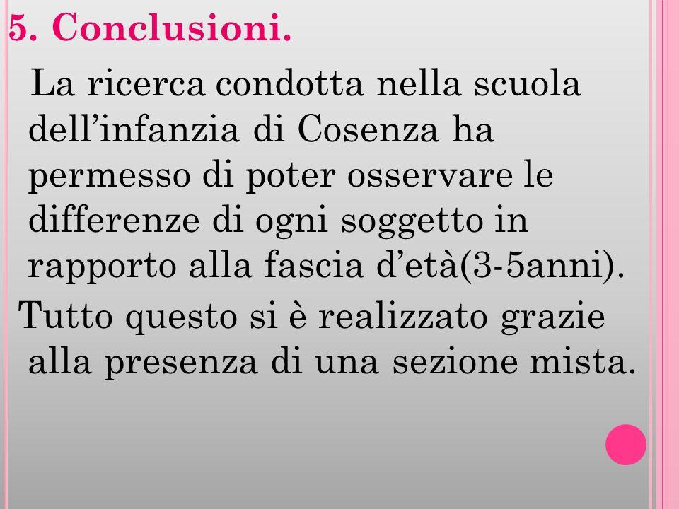 5. Conclusioni. La ricerca condotta nella scuola dell'infanzia di Cosenza ha permesso di poter osservare le differenze di ogni soggetto in rapporto al