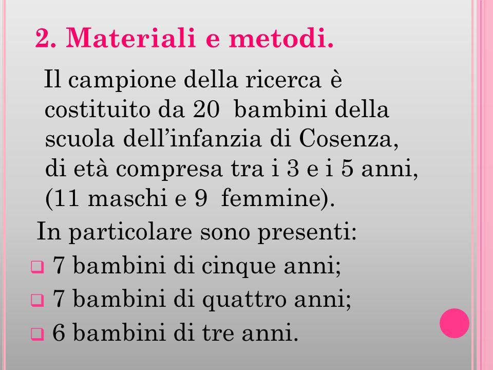 Il campione della ricerca è costituito da 20 bambini della scuola dell'infanzia di Cosenza, di età compresa tra i 3 e i 5 anni, (11 maschi e 9 femmine