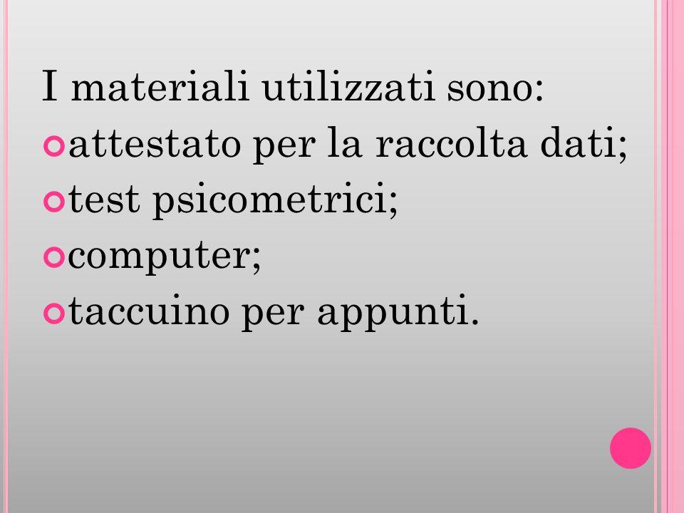6.Bibliografia. Antell, S., Keating, D.P., (1983).