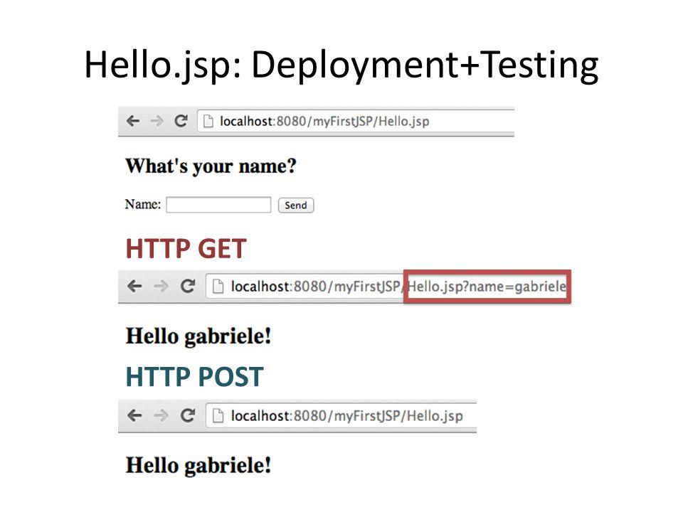 Hello.jsp: Deployment+Testing HTTP GET HTTP POST