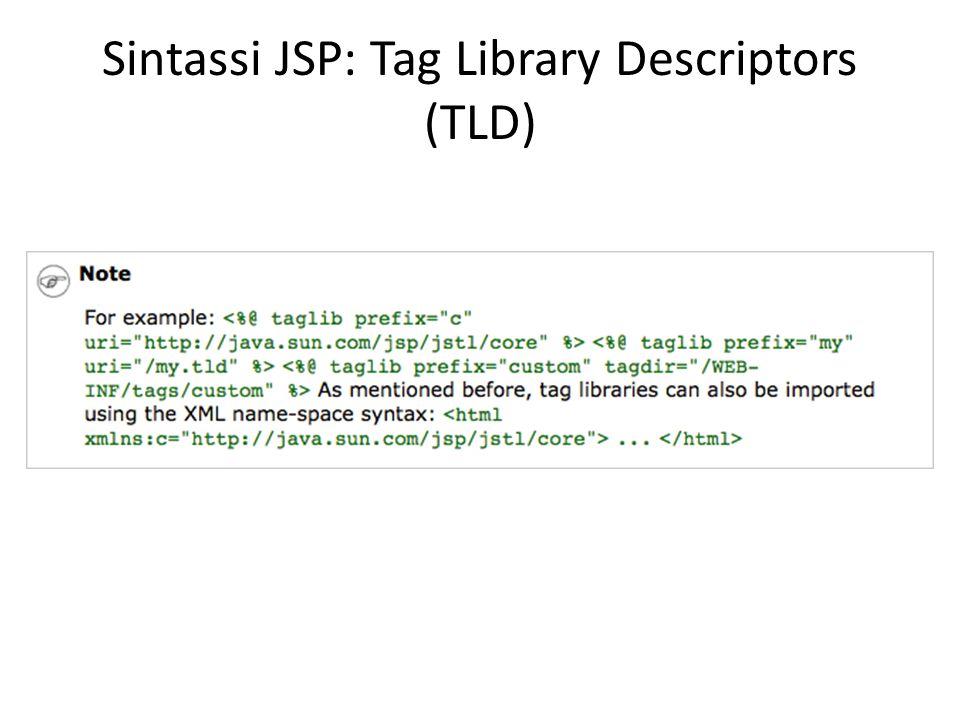 Sintassi JSP: Tag Library Descriptors (TLD)