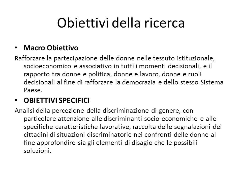 Obiettivi della ricerca Macro Obiettivo R afforzare la partecipazione delle donne nelle tessuto istituzionale, socioeconomico e associativo in tutti i momenti decisionali, e il rapporto tra donne e politica, donne e lavoro, donne e ruoli decisionali al fine di rafforzare la democrazia e dello stesso Sistema Paese.