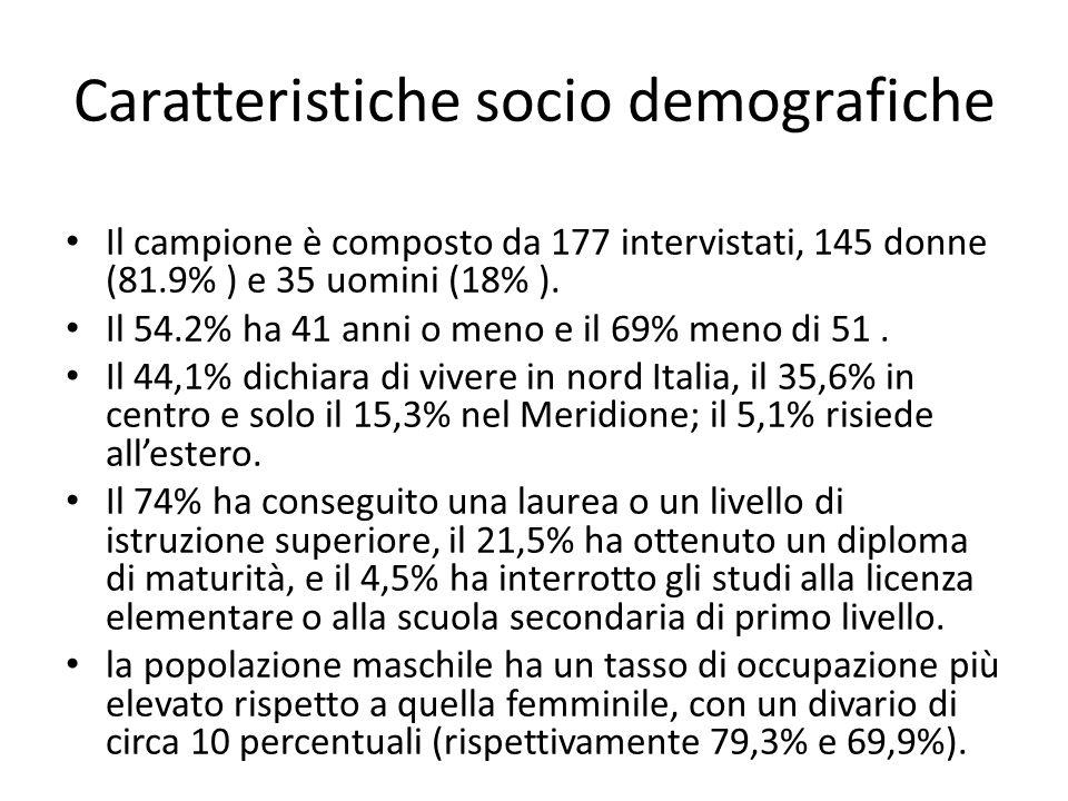 Caratteristiche socio demografiche Il campione è composto da 177 intervistati, 145 donne (81.9% ) e 35 uomini (18% ). Il 54.2% ha 41 anni o meno e il