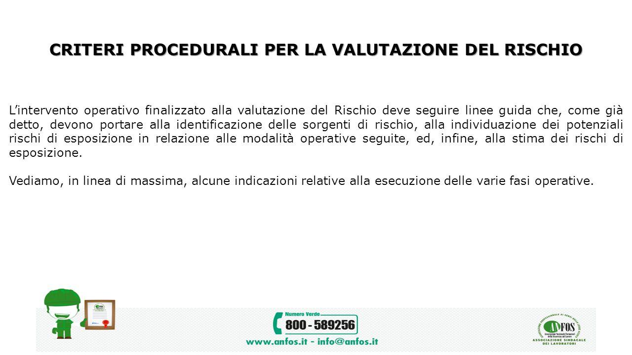 CRITERI PROCEDURALI PER LA VALUTAZIONE DEL RISCHIO L'intervento operativo finalizzato alla valutazione del Rischio deve seguire linee guida che, come