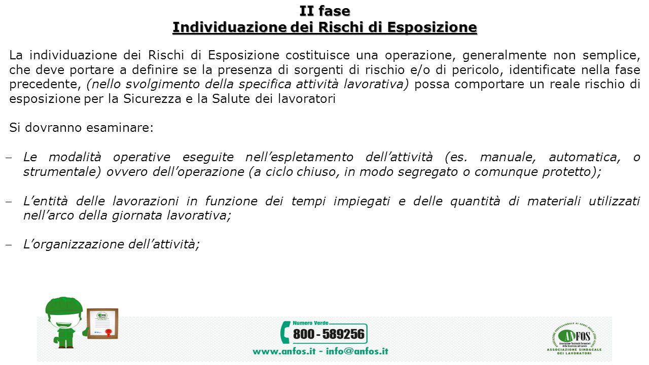 II fase Individuazione dei Rischi di Esposizione La individuazione dei Rischi di Esposizione costituisce una operazione, generalmente non semplice, ch