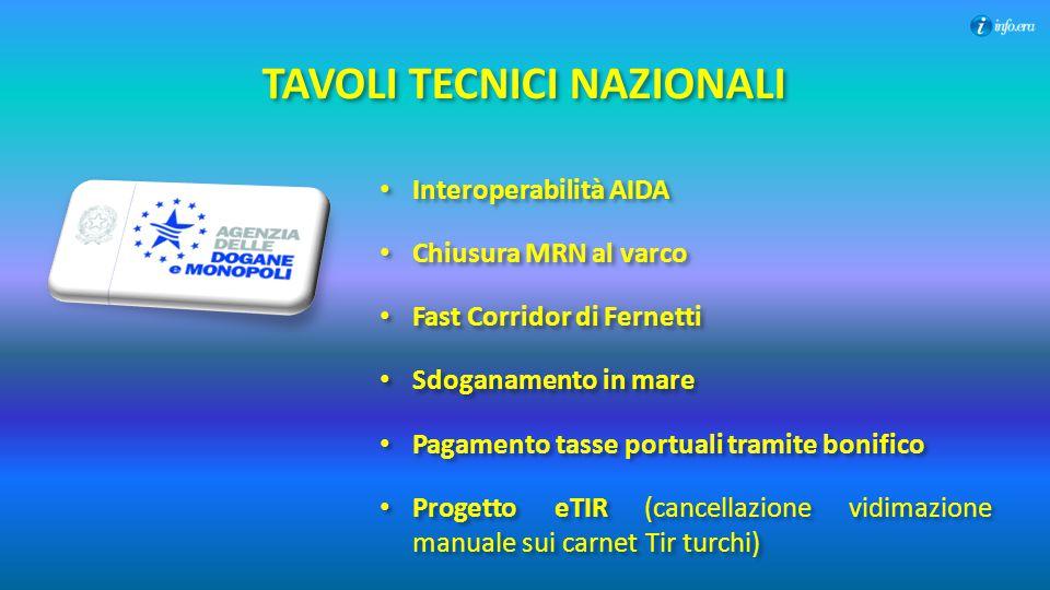 TAVOLI TECNICI NAZIONALI Interoperabilità AIDA Chiusura MRN al varco Fast Corridor di Fernetti Sdoganamento in mare Progetto eTIR (cancellazione vidim
