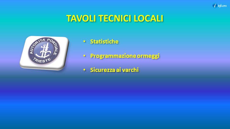 TAVOLI TECNICI LOCALI Statistiche Programmazione ormeggi Sicurezza ai varchi
