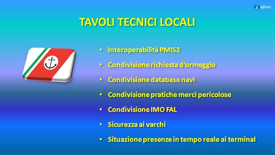 TAVOLI TECNICI LOCALI Interoperabilità PMIS2 Condivisione database navi Condivisione pratiche merci pericolose Condivisione IMO FAL Condivisione richi