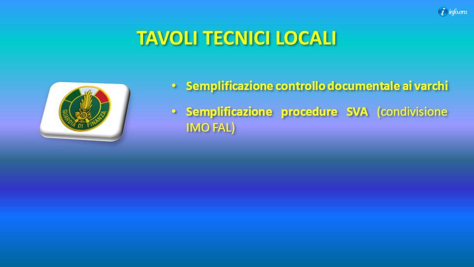 TAVOLI TECNICI LOCALI Semplificazione controllo documentale ai varchi Semplificazione procedure SVA (condivisione IMO FAL)
