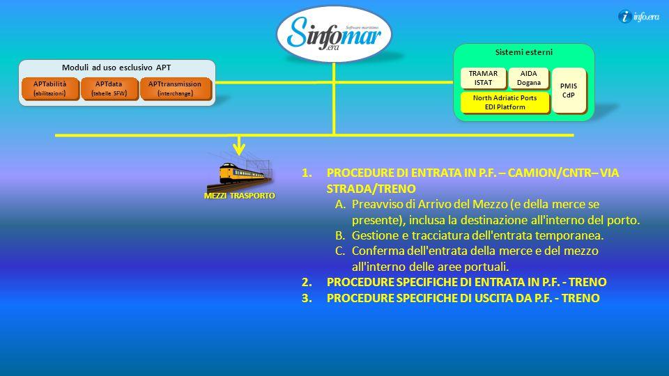 TAVOLI TECNICI LOCALI Interoperabilità PMIS2 Condivisione database navi Condivisione pratiche merci pericolose Condivisione IMO FAL Condivisione richiesta d'ormeggio Sicurezza ai varchi Situazione presenze in tempo reale ai terminal
