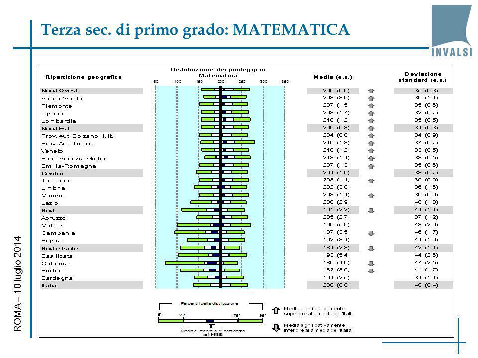Terza sec. di primo grado: MATEMATICA ROMA – 10 luglio 2014