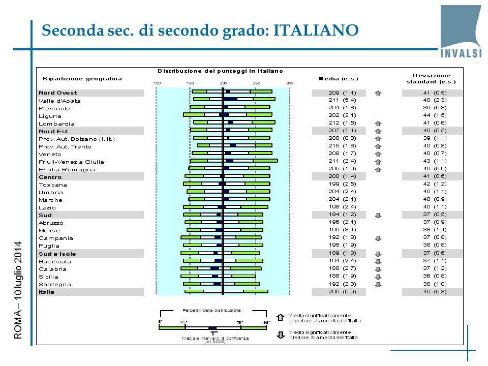 Seconda sec. di secondo grado: ITALIANO ROMA – 10 luglio 2014