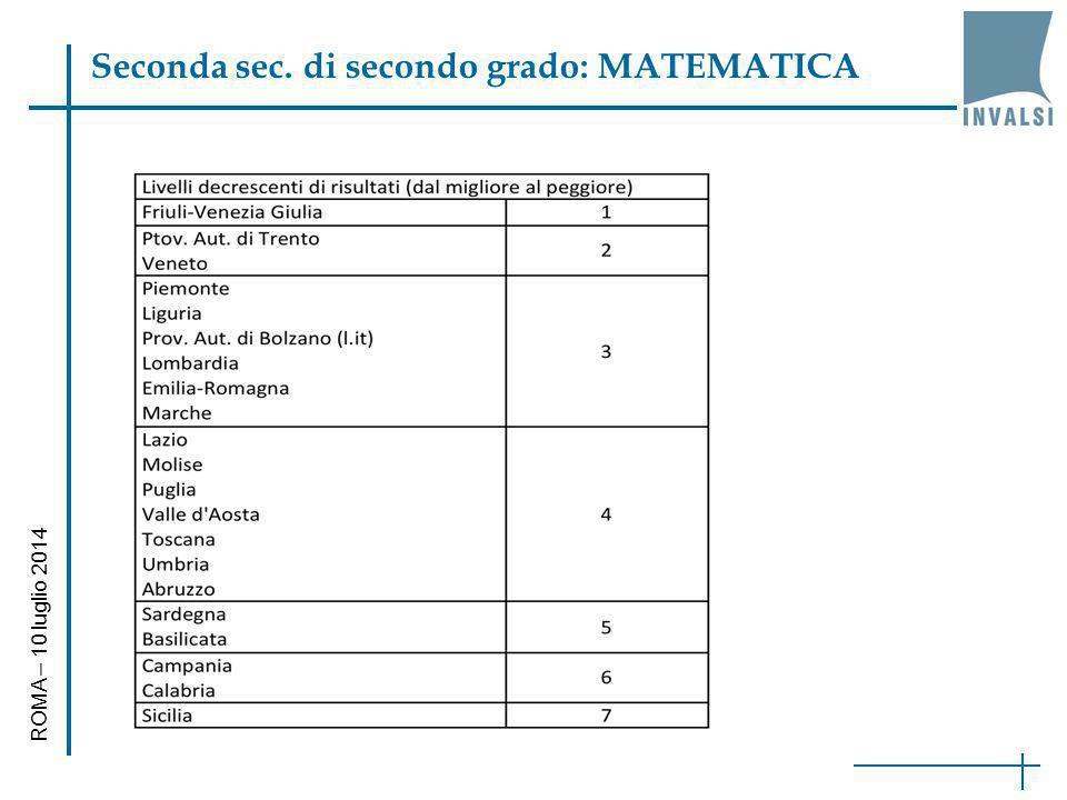 Seconda sec. di secondo grado: MATEMATICA ROMA – 10 luglio 2014
