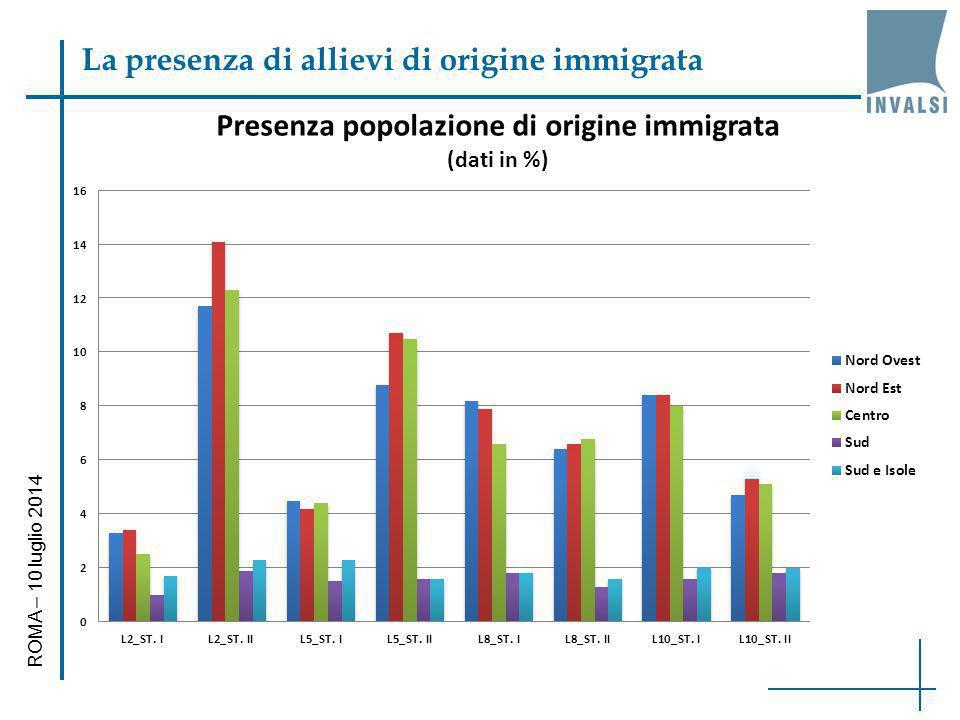 La presenza di allievi di origine immigrata ROMA – 10 luglio 2014