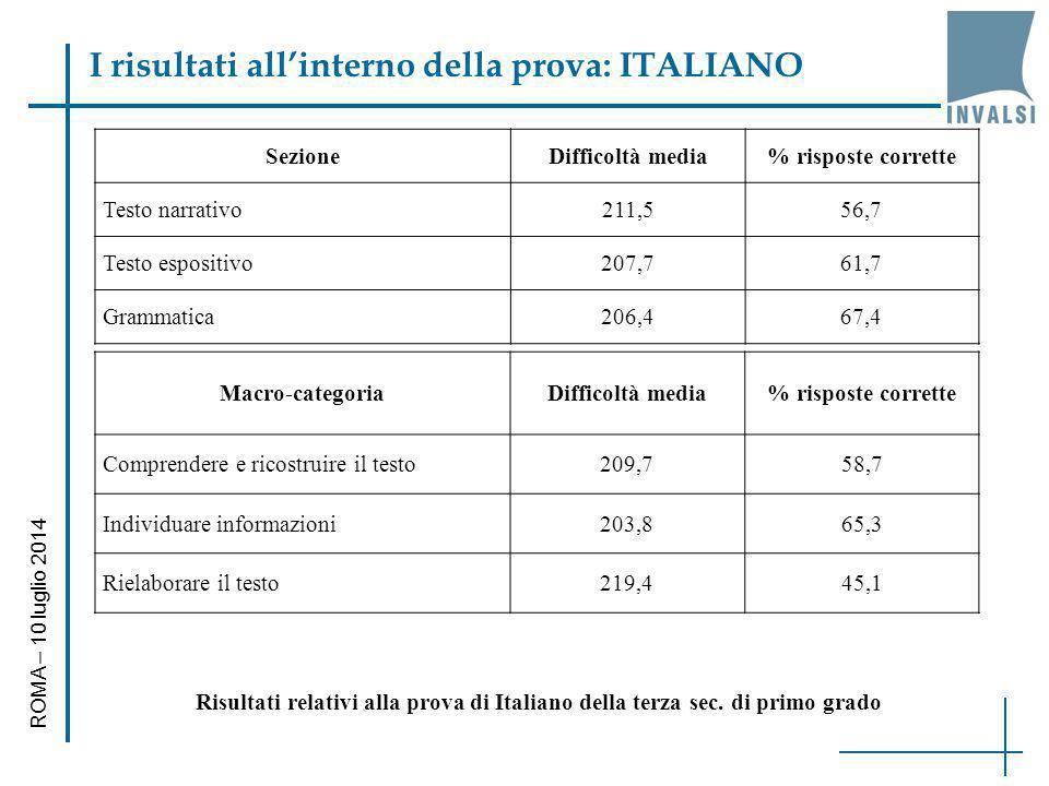 I risultati all'interno della prova: ITALIANO SezioneDifficoltà media% risposte corrette Testo narrativo211,556,7 Testo espositivo207,761,7 Grammatica