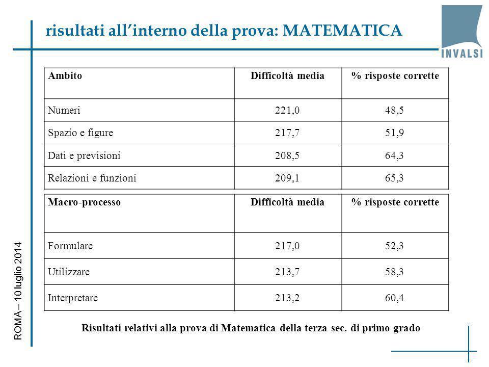 risultati all'interno della prova: MATEMATICA ROMA – 10 luglio 2014 Risultati relativi alla prova di Matematica della terza sec. di primo grado Ambito