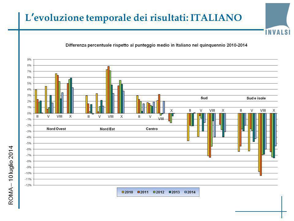 L'evoluzione temporale dei risultati: ITALIANO ROMA – 10 luglio 2014