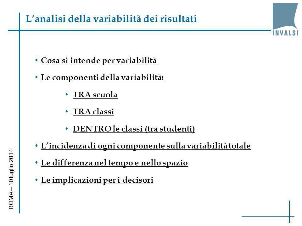 L'analisi della variabilità dei risultati Cosa si intende per variabilità Le componenti della variabilità: TRA scuola TRA classi DENTRO le classi (tra