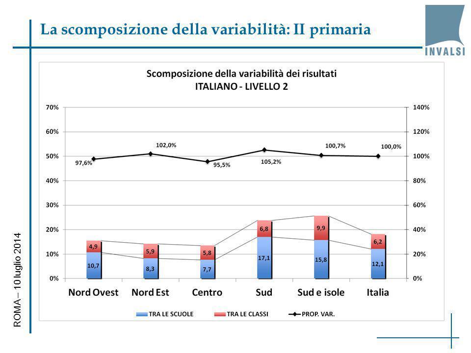 La scomposizione della variabilità: II primaria ROMA – 10 luglio 2014