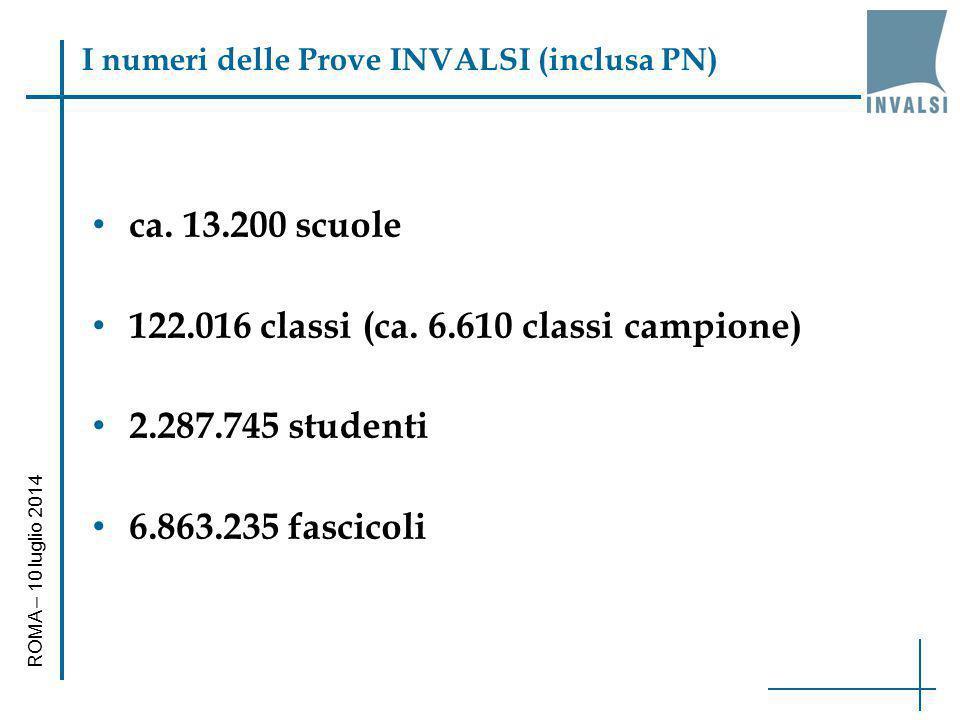 I numeri delle Prove INVALSI (inclusa PN) ca. 13.200 scuole 122.016 classi (ca. 6.610 classi campione) 2.287.745 studenti 6.863.235 fascicoli ROMA – 1