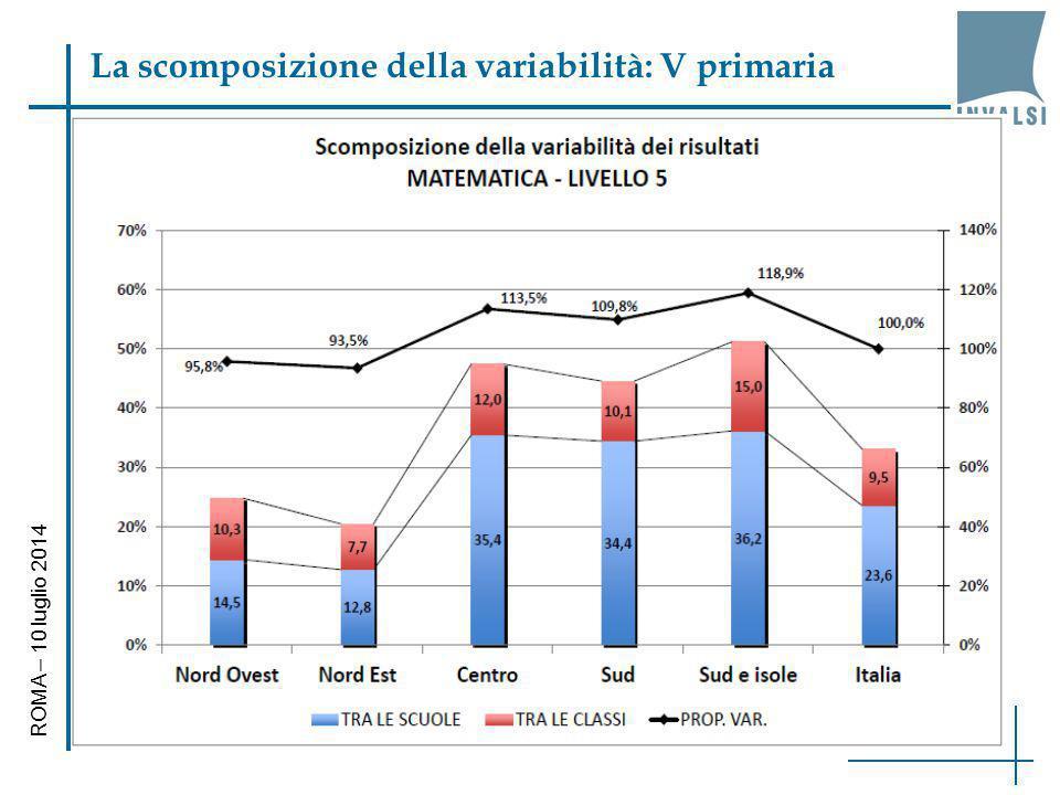 La scomposizione della variabilità: V primaria ROMA – 10 luglio 2014