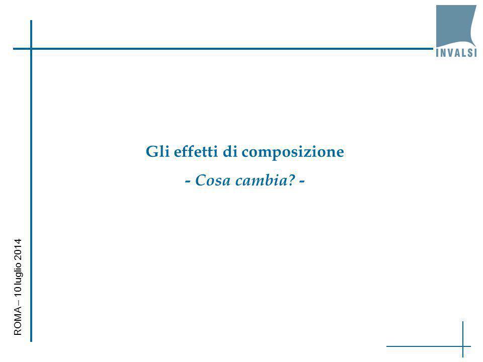 Gli effetti di composizione - Cosa cambia? - ROMA – 10 luglio 2014