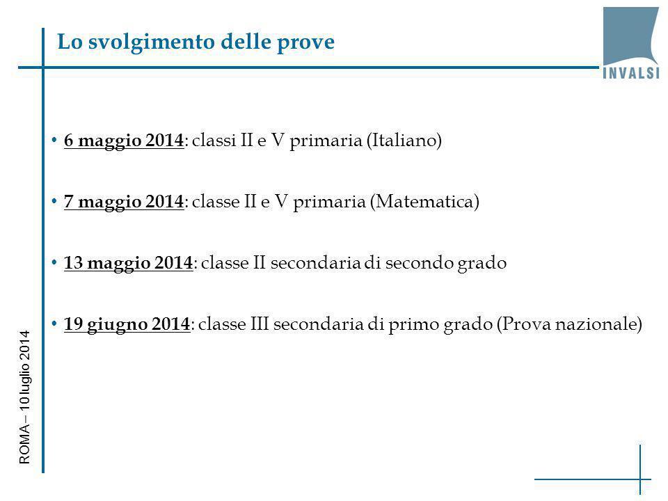 Lo svolgimento delle prove 6 maggio 2014 : classi II e V primaria (Italiano) 7 maggio 2014 : classe II e V primaria (Matematica) 13 maggio 2014 : clas