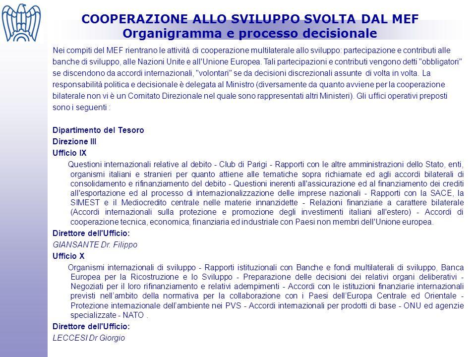 Nei compiti del MEF rientrano le attività di cooperazione multilaterale allo sviluppo: partecipazione e contributi alle banche di sviluppo, alle Nazio