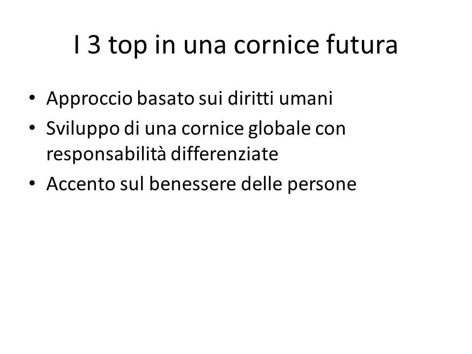 I 3 top in una cornice futura Approccio basato sui diritti umani Sviluppo di una cornice globale con responsabilità differenziate Accento sul benessere delle persone