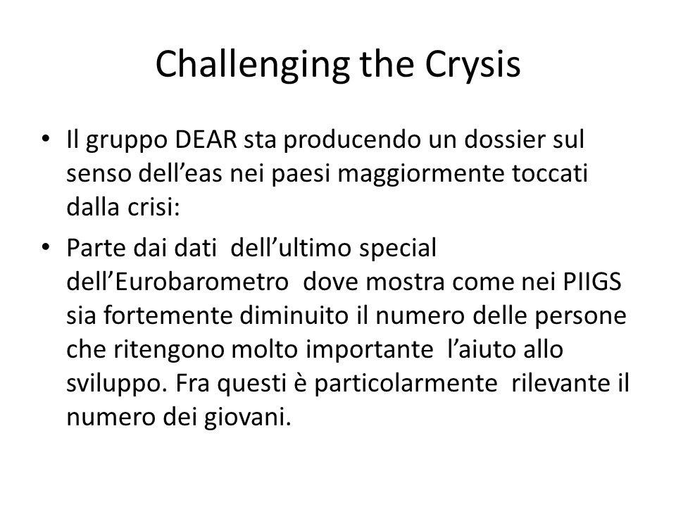 Challenging the Crysis Il gruppo DEAR sta producendo un dossier sul senso dell'eas nei paesi maggiormente toccati dalla crisi: Parte dai dati dell'ult