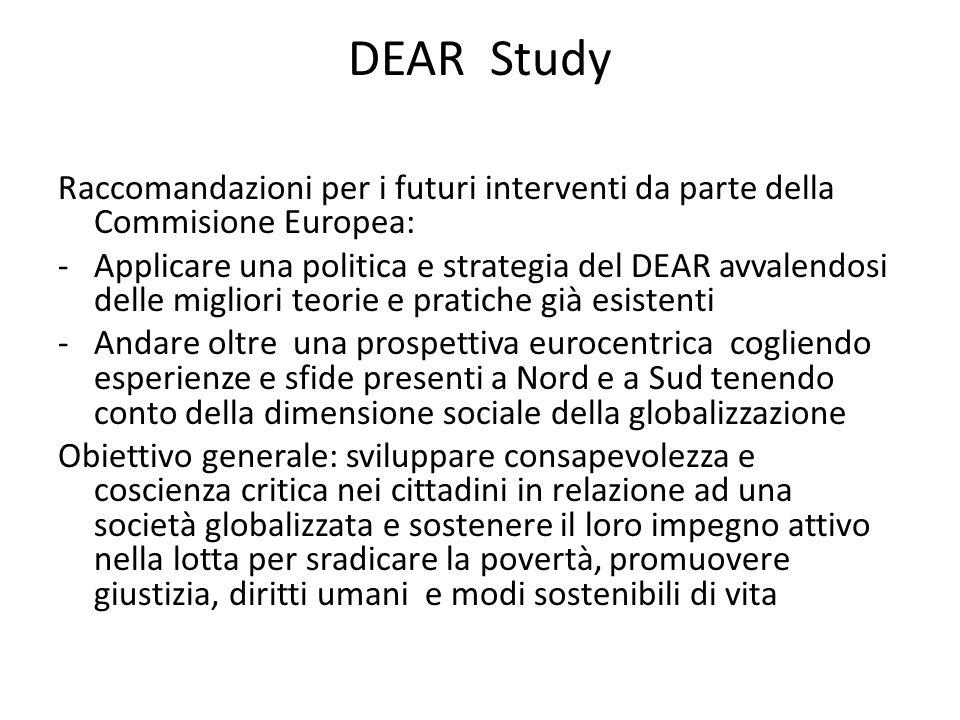 DEAR Study Raccomandazioni per i futuri interventi da parte della Commisione Europea: -Applicare una politica e strategia del DEAR avvalendosi delle m