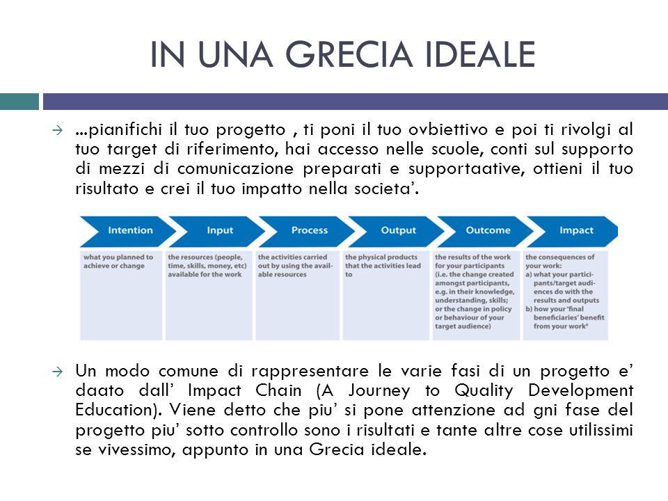 IN UNA GRECIA IDEALE ...pianifichi il tuo progetto, ti poni il tuo ovbiettivo e poi ti rivolgi al tuo target di riferimento, hai accesso nelle scuole