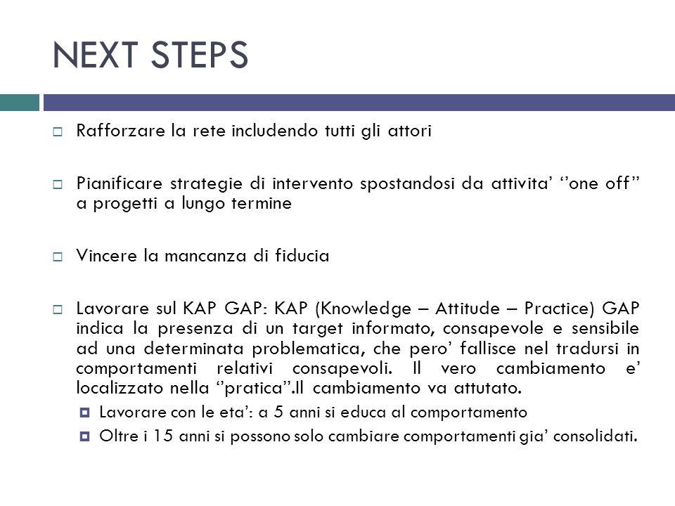 NEXT STEPS  Rafforzare la rete includendo tutti gli attori  Pianificare strategie di intervento spostandosi da attivita' ''one off'' a progetti a lu