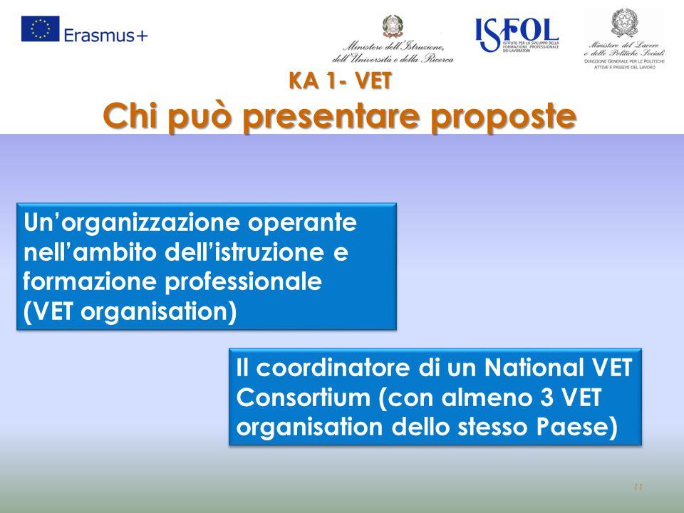 11 KA 1- VET Chi può presentare proposte Un'organizzazione operante nell'ambito dell'istruzione e formazione professionale (VET organisation) Un'organ