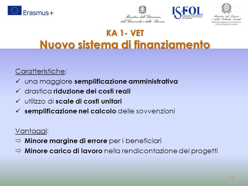 15 KA 1- VET Nuovo sistema di finanziamento Caratteristiche: una maggiore semplificazione amministrativa drastica riduzione dei costi reali utilizzo d