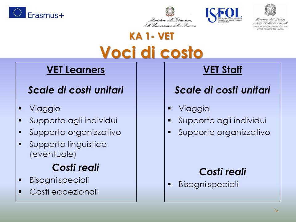 16 KA 1- VET Voci di costo VET Staff Scale di costi unitari  Viaggio  Supporto agli individui  Supporto organizzativo Costi reali  Bisogni special