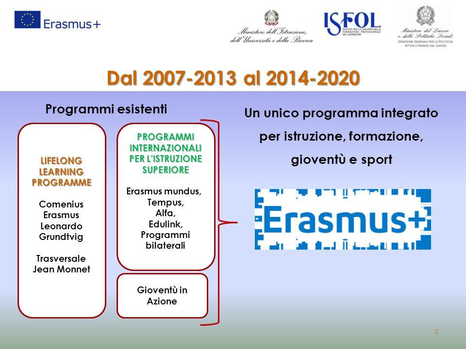 2 Dal 2007-2013 al 2014-2020 Gioventù in Azione PROGRAMMI INTERNAZIONALI PER L'ISTRUZIONE SUPERIORE Erasmus mundus, Tempus, Alfa, Edulink, Programmi b